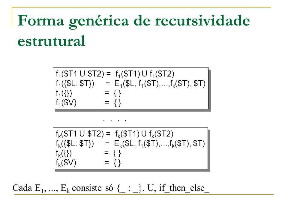 Execução da recursividade estrutural Calcula as funções recursivas começando com f1 na raíz Terminação é garantida Quão eficientemente se pode executar.