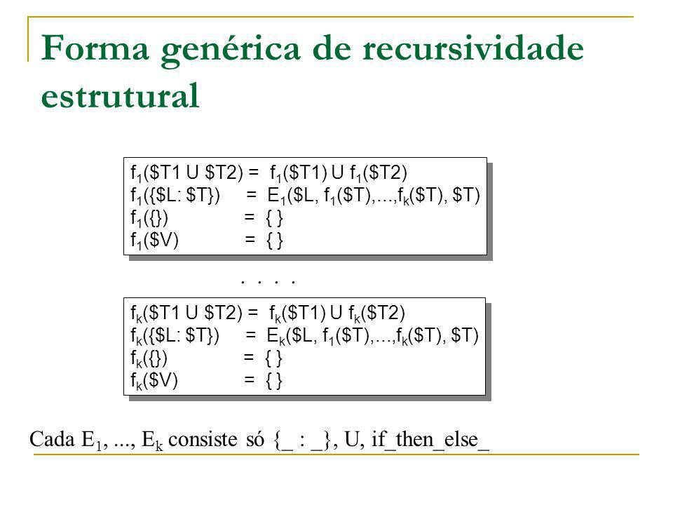 Forma genérica de recursividade estrutural f 1 ($T1 U $T2) = f 1 ($T1) U f 1 ($T2) f 1 ({$L: $T}) = E 1 ($L, f 1 ($T),...,f k ($T), $T) f 1 ({}) = { }