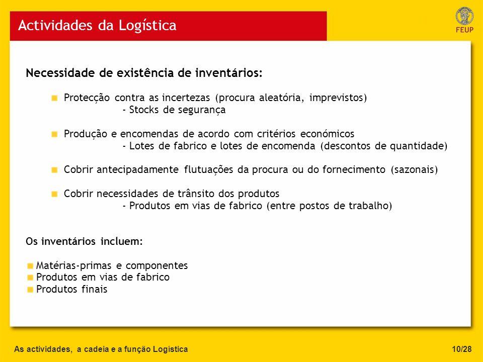 As actividades, a cadeia e a função Logística Actividades da Logística 10/28 Necessidade de existência de inventários: Protecção contra as incertezas
