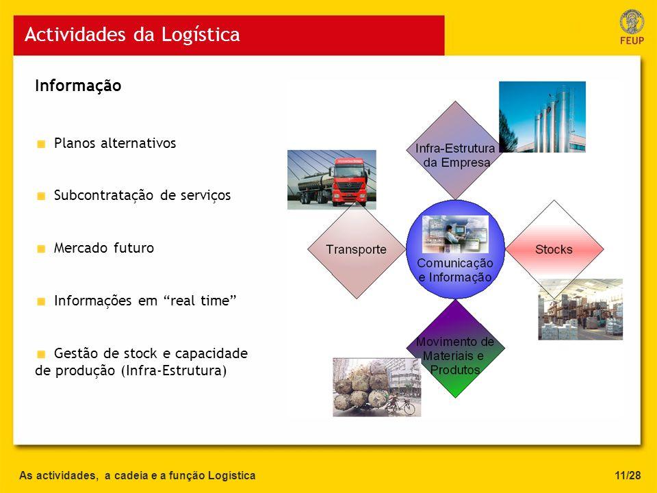 As actividades, a cadeia e a função Logística11/28 Informação Planos alternativos Subcontratação de serviços Mercado futuro Informações em real time G