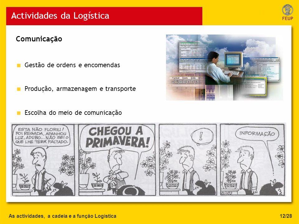 As actividades, a cadeia e a função Logística12/28 Comunicação Gestão de ordens e encomendas Produção, armazenagem e transporte Escolha do meio de com