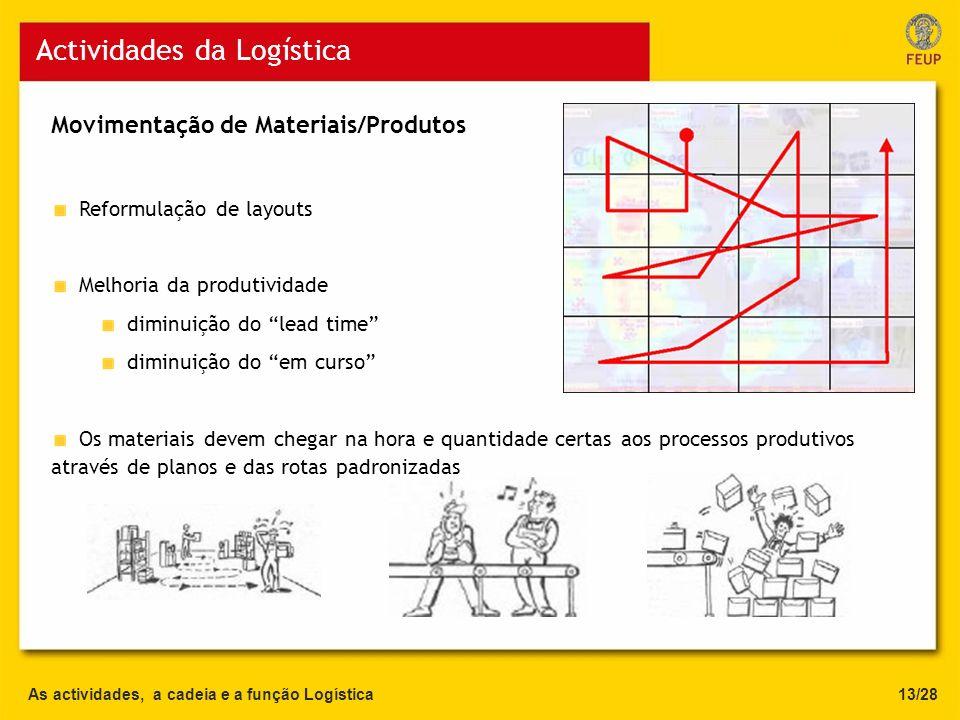As actividades, a cadeia e a função Logística Actividades da Logística 13/28 Movimentação de Materiais/Produtos Reformulação de layouts Melhoria da pr