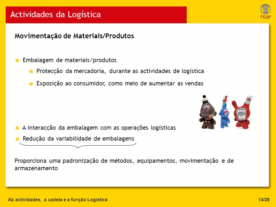 As actividades, a cadeia e a função Logística Actividades da Logística 14/28 Movimentação de Materiais/Produtos Embalagem de materiais/produtos Protec