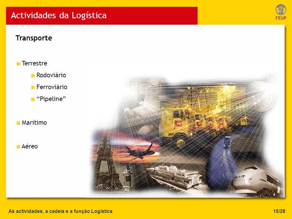 As actividades, a cadeia e a função Logística Actividades da Logística 15/28 Transporte Terrestre Rodoviário Ferroviário Pipeline Marítimo Aéreo