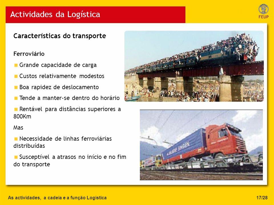 As actividades, a cadeia e a função Logística Actividades da Logística 17/28 Ferroviário Grande capacidade de carga Custos relativamente modestos Boa