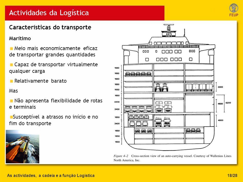 As actividades, a cadeia e a função Logística Actividades da Logística 18/28 Marítimo Meio mais economicamente eficaz de transportar grandes quantidad
