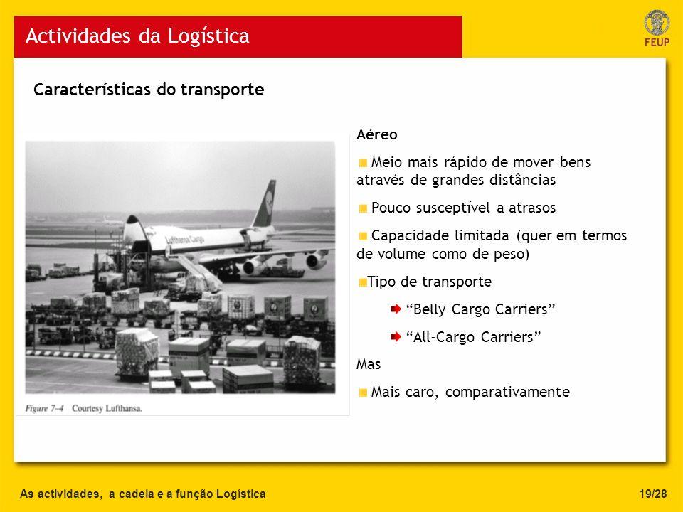 As actividades, a cadeia e a função Logística Actividades da Logística 19/28 Aéreo Meio mais rápido de mover bens através de grandes distâncias Pouco