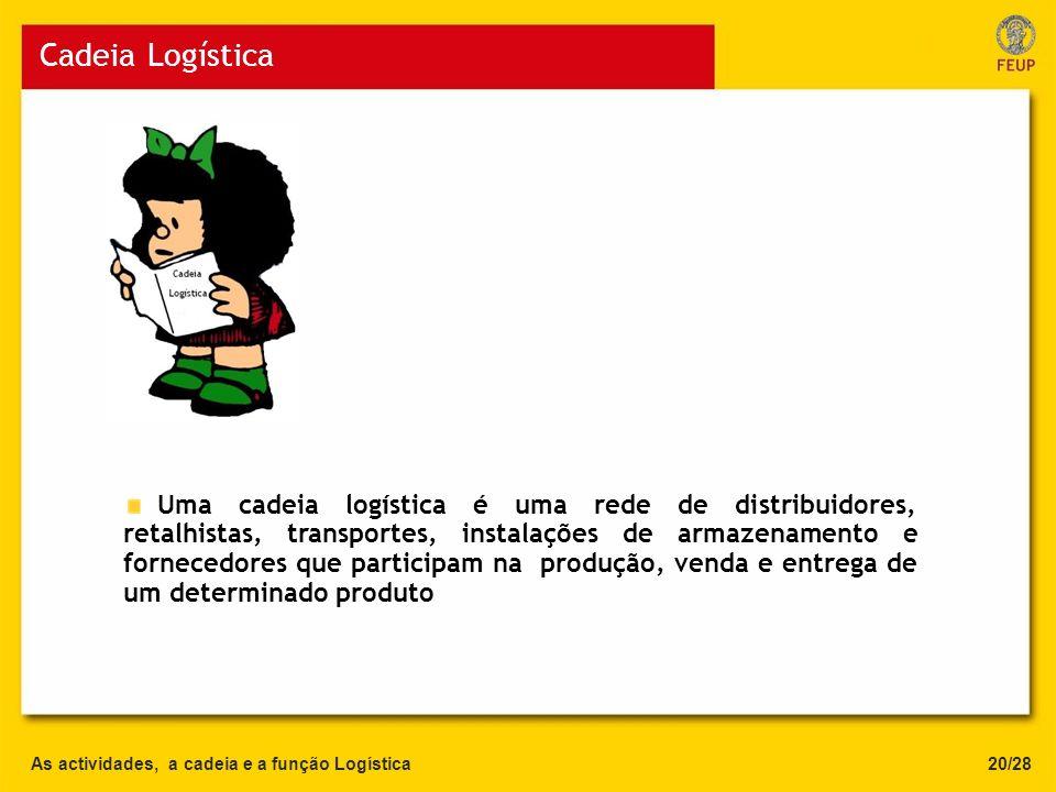 As actividades, a cadeia e a função Logística Cadeia Logística 20/28 Uma cadeia logística é uma rede de distribuidores, retalhistas, transportes, inst