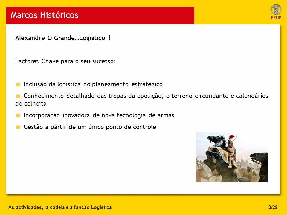 As actividades, a cadeia e a função Logística3/28 Marcos Históricos Alexandre O Grande…Logístico ! Factores Chave para o seu sucesso: Inclusão da logí