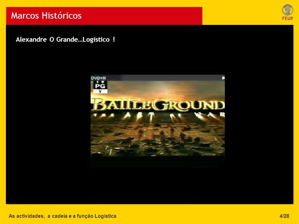 As actividades, a cadeia e a função Logística4/28 Marcos Históricos Alexandre O Grande…Logístico !