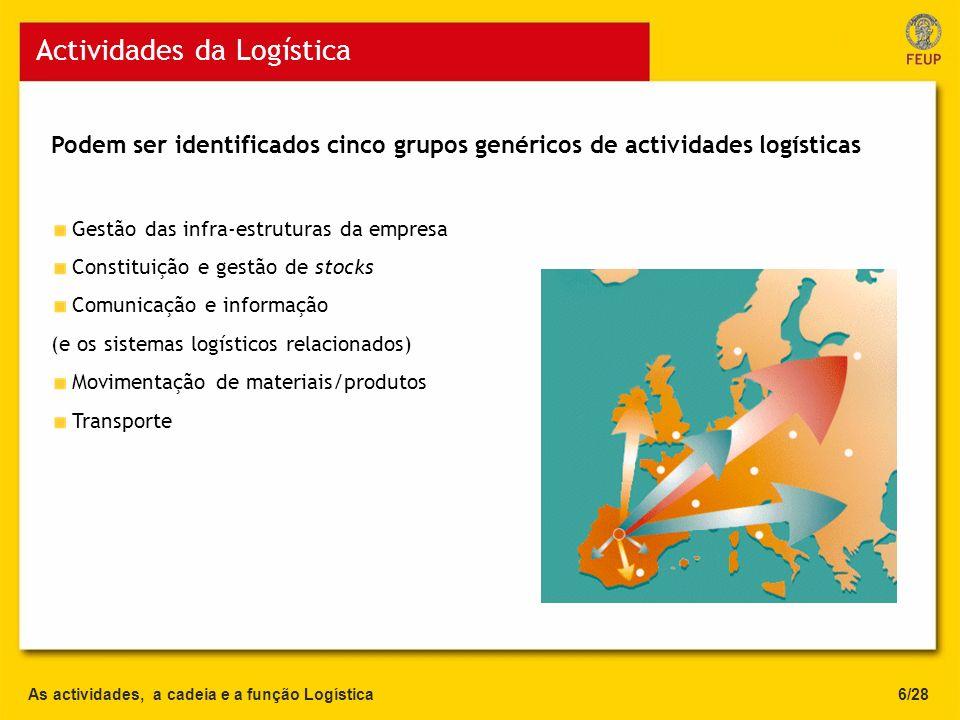 Actividades da Logística As actividades, a cadeia e a função Logística6/28 Podem ser identificados cinco grupos genéricos de actividades logísticas Ge