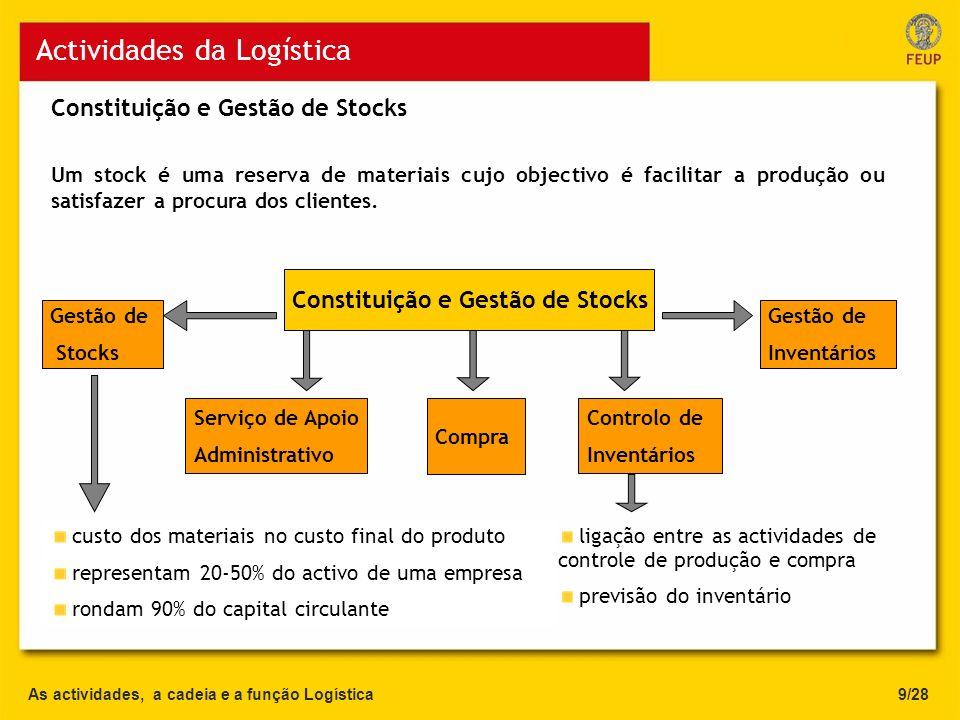 As actividades, a cadeia e a função Logística Actividades da Logística 9/28 Constituição e Gestão de Stocks Gestão de Stocks Controlo de Inventários G