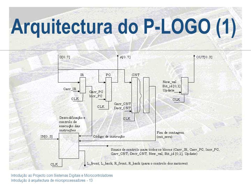 Introdução ao Projecto com Sistemas Digitais e Microcontroladores Introdução à arquitectura de microprocessadores - 13 Arquitectura do P-LOGO (1)