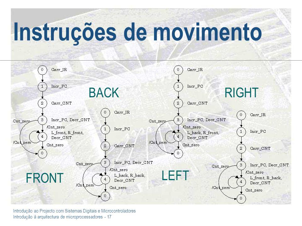 Introdução ao Projecto com Sistemas Digitais e Microcontroladores Introdução à arquitectura de microprocessadores - 17 Instruções de movimento FRONT BACK LEFT RIGHT