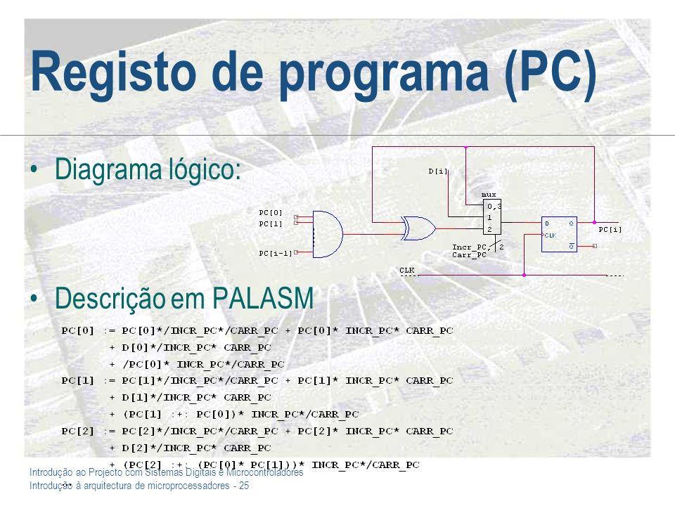 Introdução ao Projecto com Sistemas Digitais e Microcontroladores Introdução à arquitectura de microprocessadores - 25 Registo de programa (PC) Diagrama lógico: Descrição em PALASM
