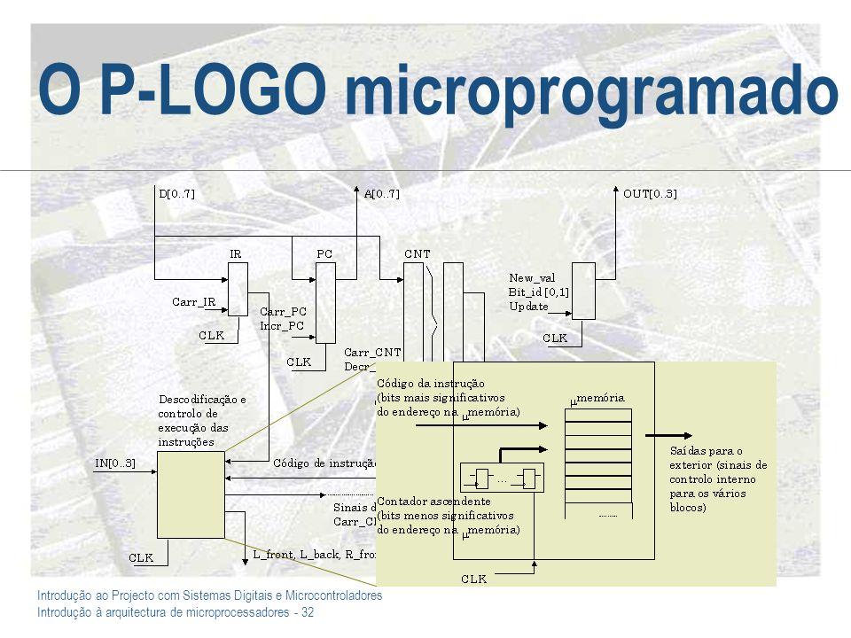 Introdução ao Projecto com Sistemas Digitais e Microcontroladores Introdução à arquitectura de microprocessadores - 32 O P-LOGO microprogramado