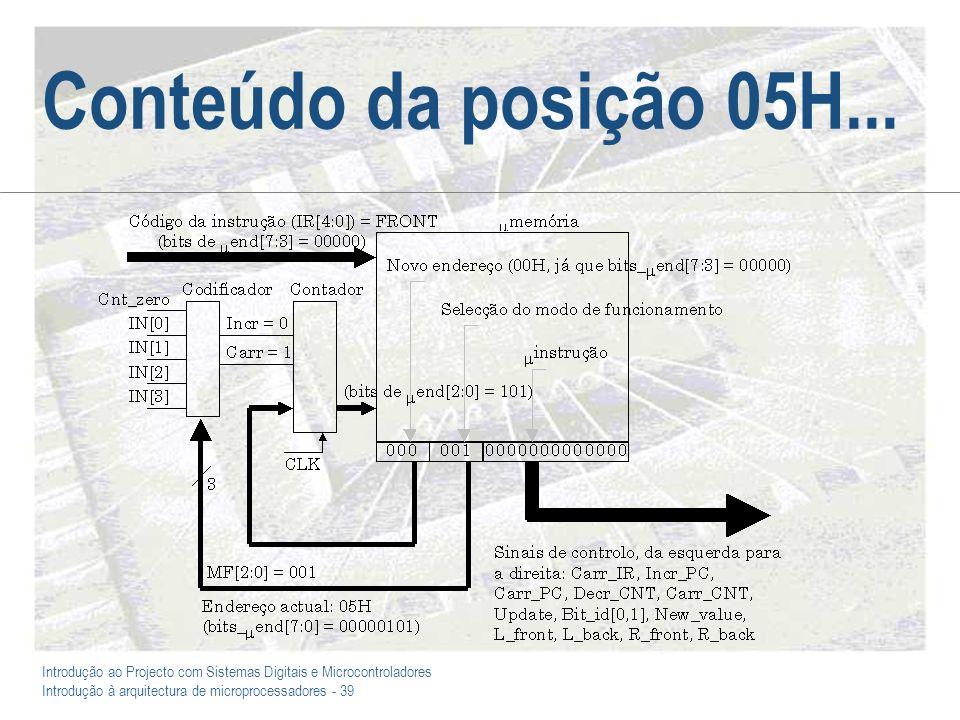 Introdução ao Projecto com Sistemas Digitais e Microcontroladores Introdução à arquitectura de microprocessadores - 39 Conteúdo da posição 05H...