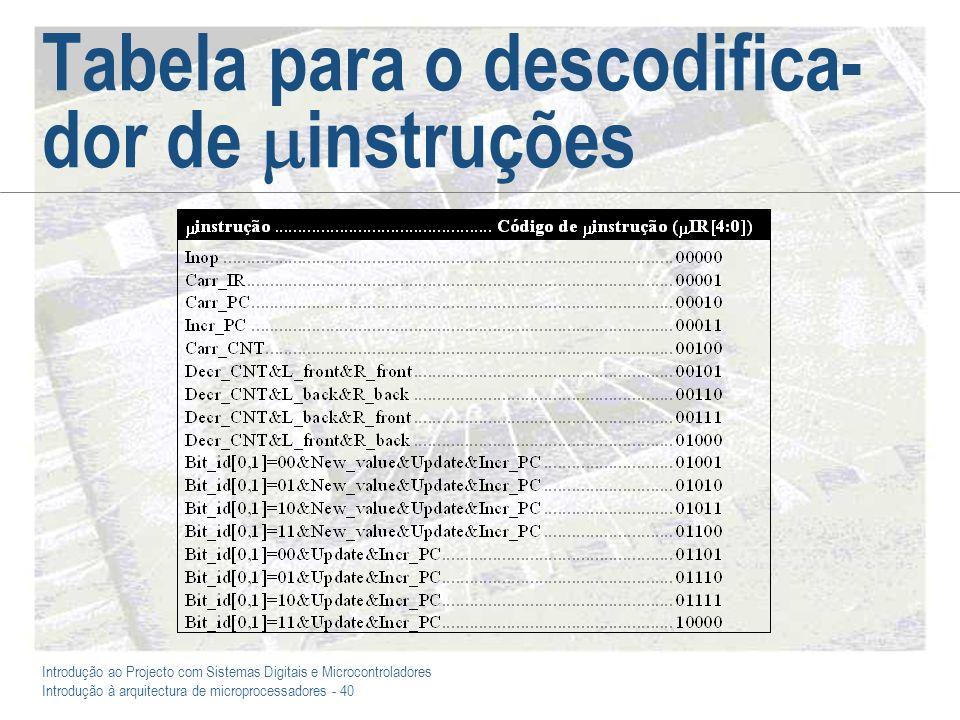 Introdução ao Projecto com Sistemas Digitais e Microcontroladores Introdução à arquitectura de microprocessadores - 40 Tabela para o descodifica- dor de instruções