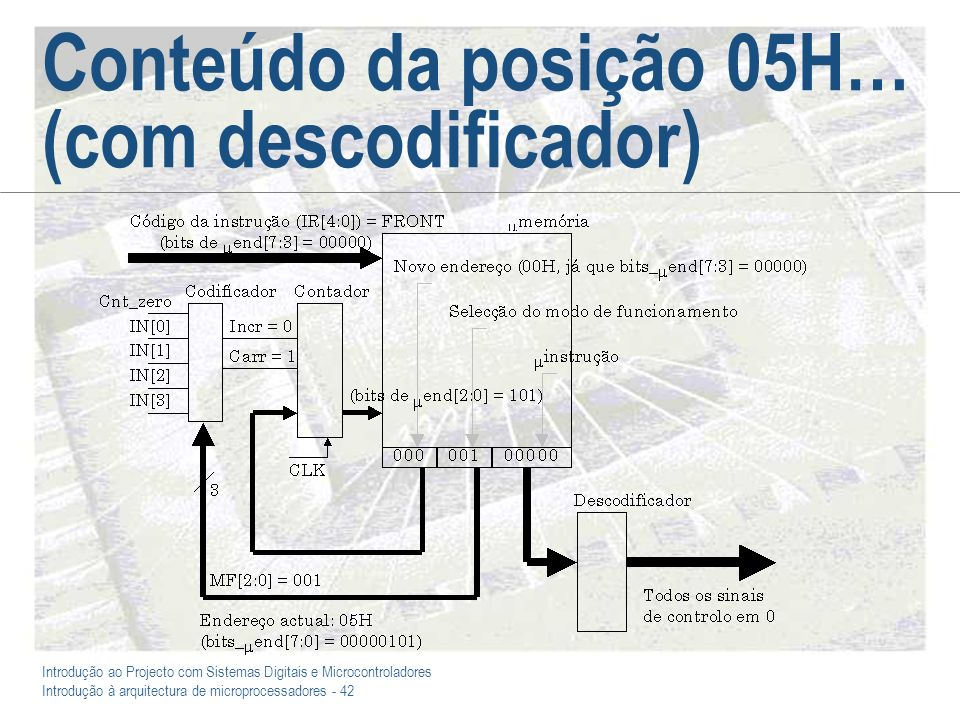 Introdução ao Projecto com Sistemas Digitais e Microcontroladores Introdução à arquitectura de microprocessadores - 42 Conteúdo da posição 05H… (com descodificador)