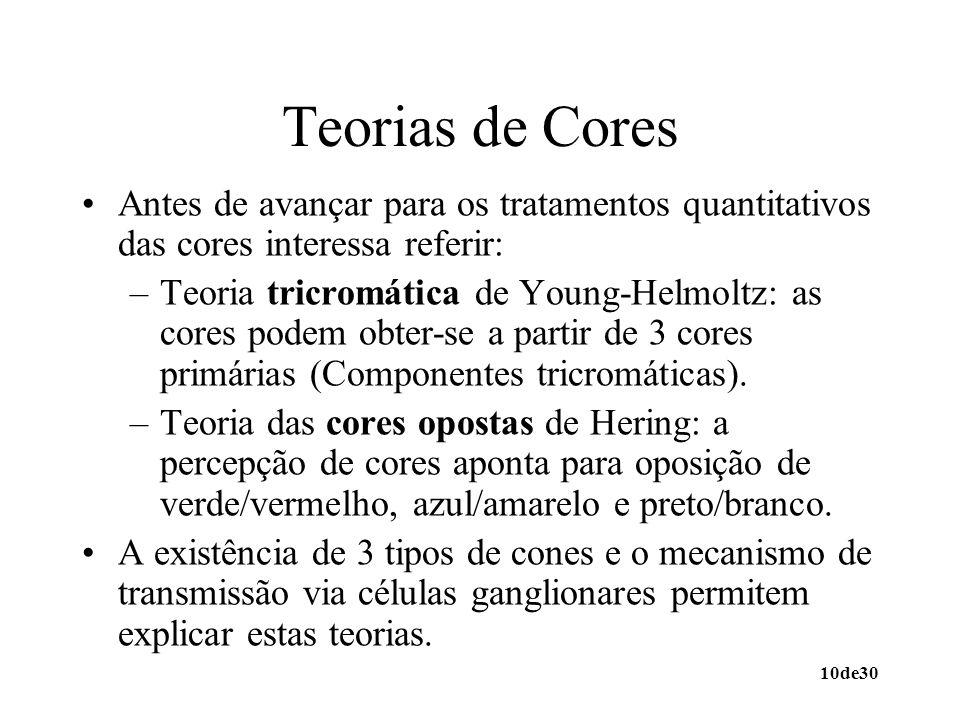 10de30 Teorias de Cores Antes de avançar para os tratamentos quantitativos das cores interessa referir: –Teoria tricromática de Young-Helmoltz: as cor