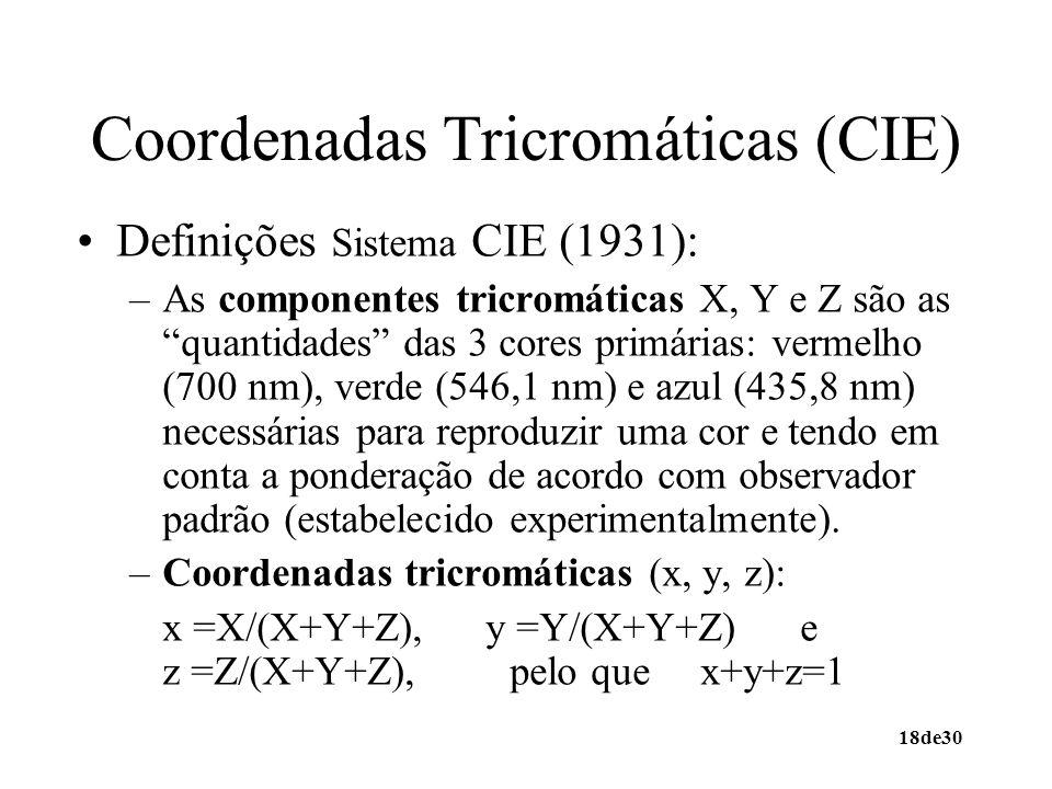 18de30 Coordenadas Tricromáticas (CIE) Definições Sistema CIE (1931): –As componentes tricromáticas X, Y e Z são as quantidades das 3 cores primárias: