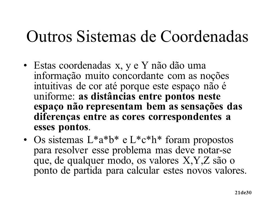 21de30 Outros Sistemas de Coordenadas Estas coordenadas x, y e Y não dão uma informação muito concordante com as noções intuitivas de cor até porque e