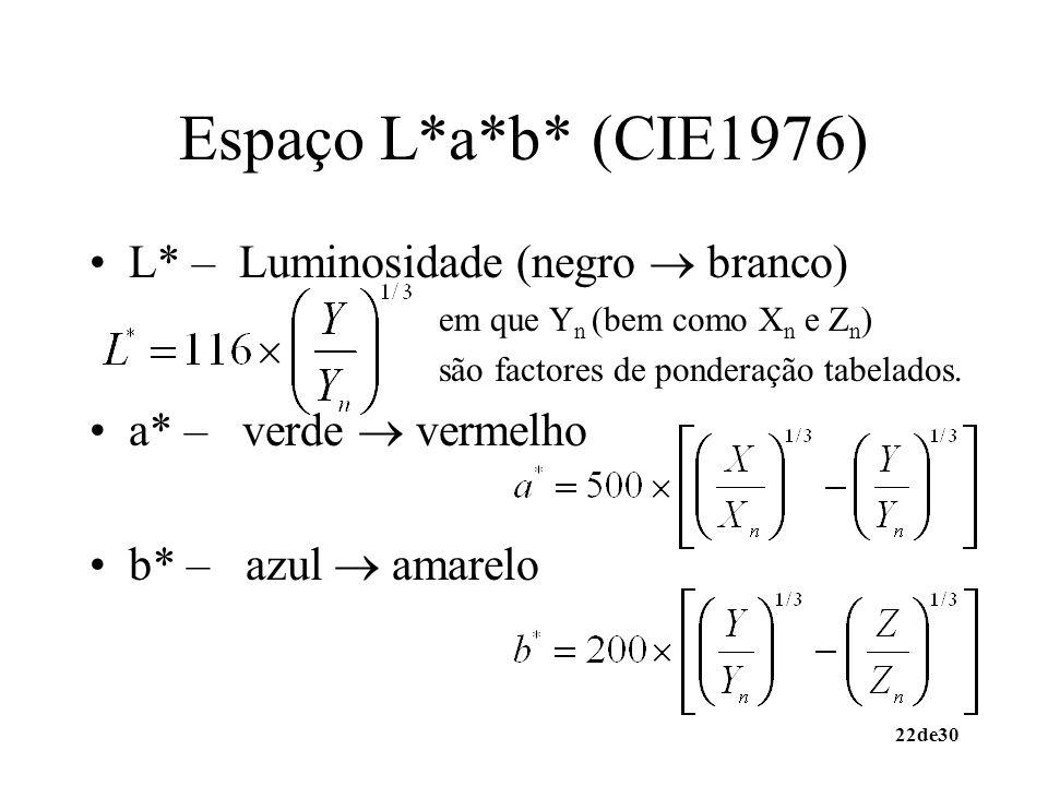 22de30 Espaço L*a*b* (CIE1976) L* – Luminosidade (negro branco) em que Y n (bem como X n e Z n ) são factores de ponderação tabelados. a* – verde verm