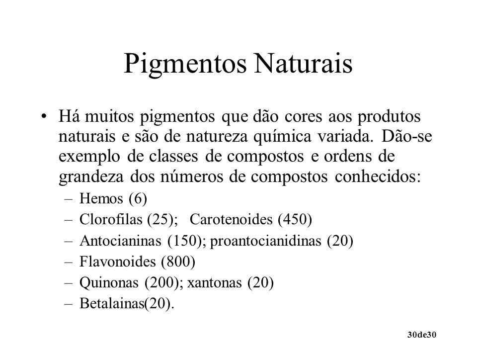 30de30 Pigmentos Naturais Há muitos pigmentos que dão cores aos produtos naturais e são de natureza química variada. Dão-se exemplo de classes de comp