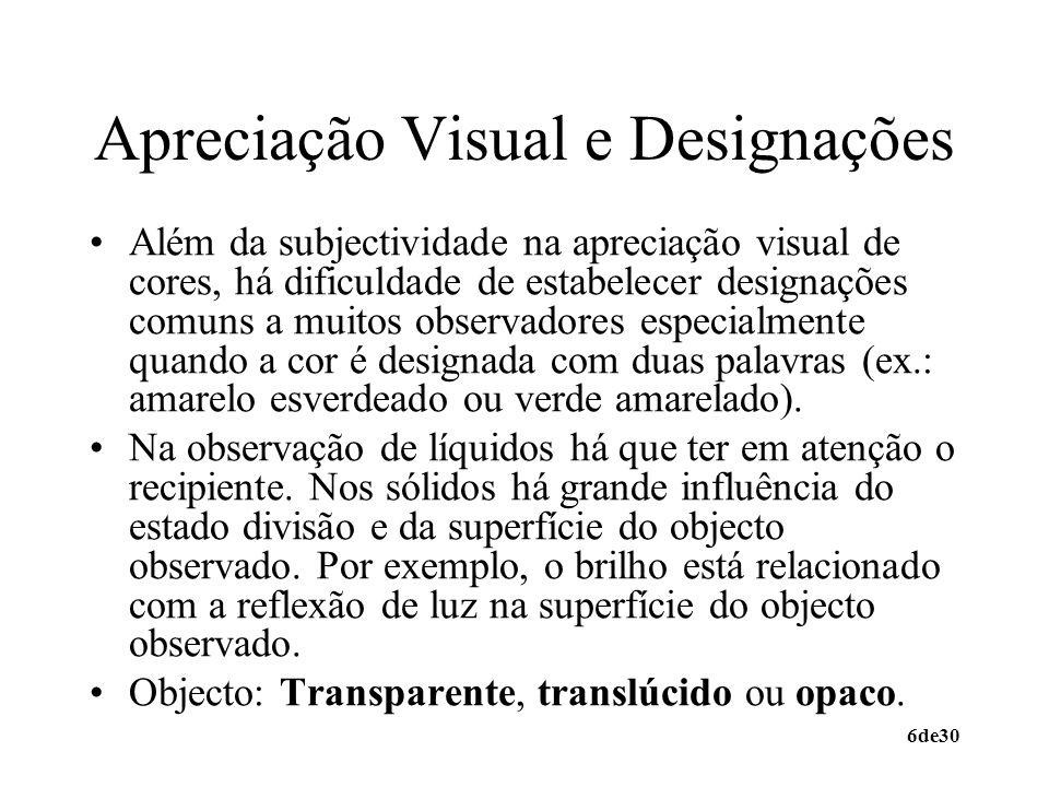 6de30 Apreciação Visual e Designações Além da subjectividade na apreciação visual de cores, há dificuldade de estabelecer designações comuns a muitos