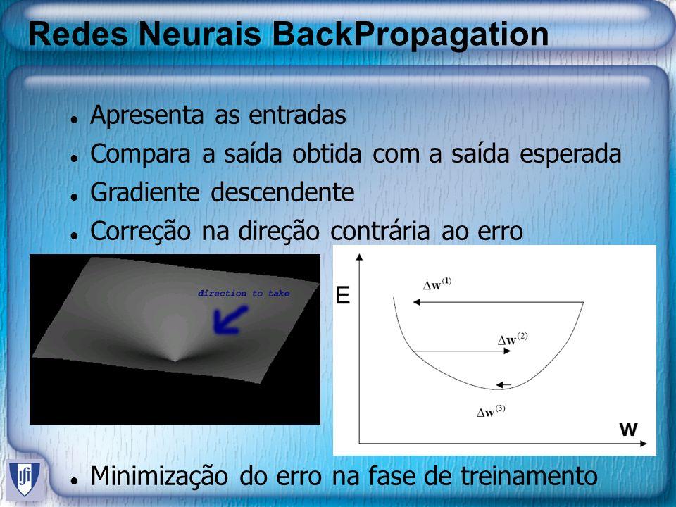 Redes Neurais BackPropagation Apresenta as entradas Compara a saída obtida com a saída esperada Gradiente descendente Correção na direção contrária ao erro Minimização do erro na fase de treinamento