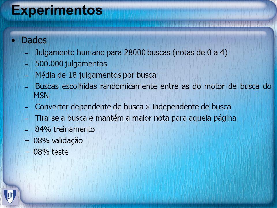 Experimentos Dados – Julgamento humano para 28000 buscas (notas de 0 a 4) – 500.000 julgamentos – Média de 18 julgamentos por busca – Buscas escolhida