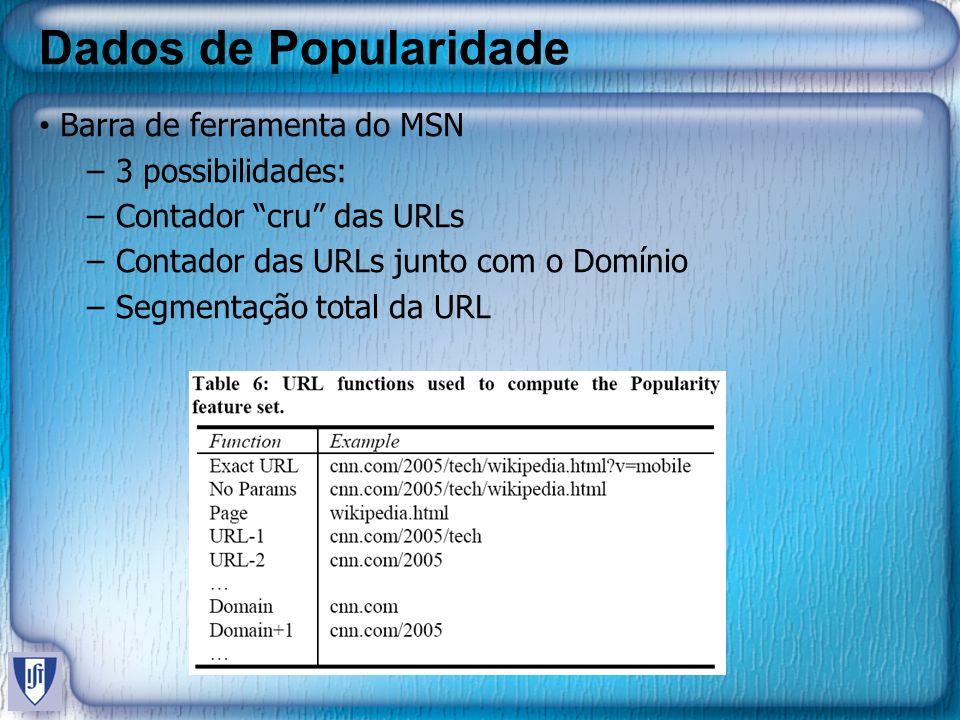 Dados de Popularidade Barra de ferramenta do MSN –3 possibilidades: –Contador cru das URLs –Contador das URLs junto com o Domínio –Segmentação total da URL