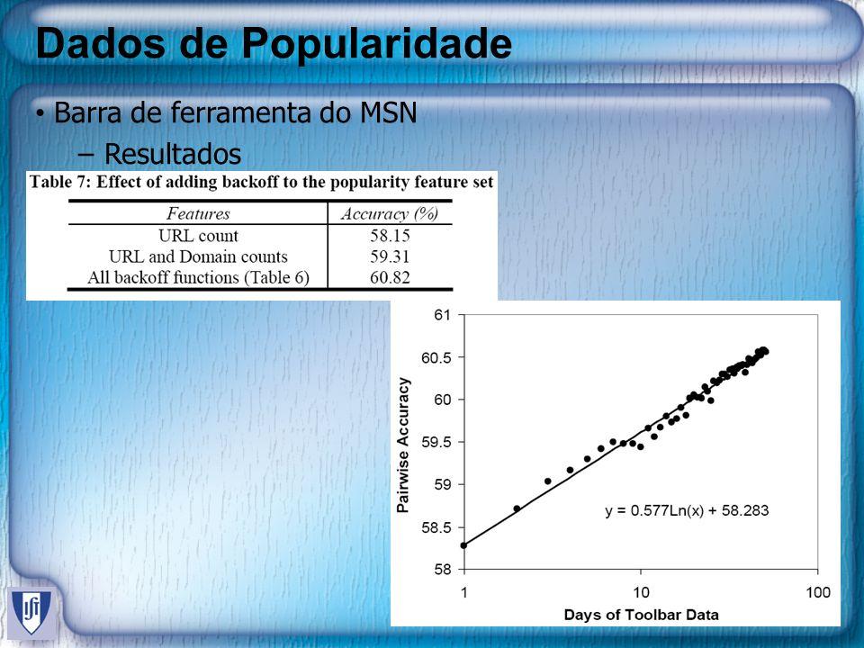 Dados de Popularidade Barra de ferramenta do MSN –Resultados