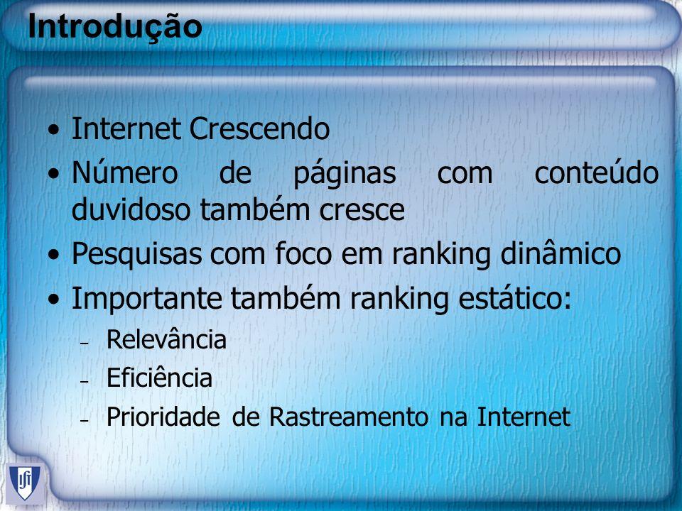 Introdução Internet Crescendo Número de páginas com conteúdo duvidoso também cresce Pesquisas com foco em ranking dinâmico Importante também ranking e