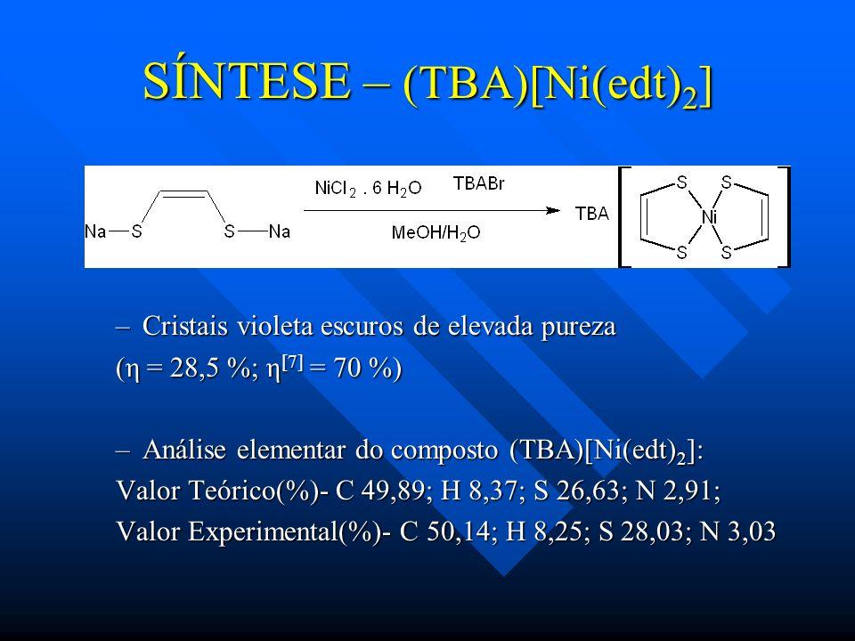 –Cristais violeta escuros de elevada pureza (η = 28,5 %; η [7] = 70 %) –Análise elementar do composto (TBA)[Ni(edt) 2 ]: Valor Teórico(%)- C 49,89; H