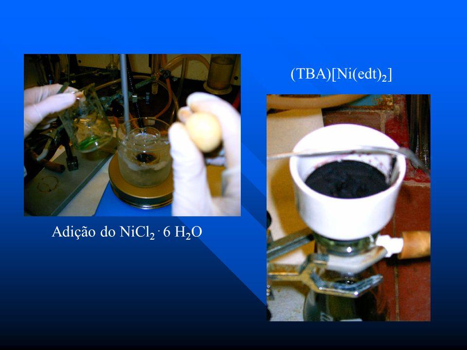 Adição do NiCl 2. 6 H 2 O (TBA)[Ni(edt) 2 ]