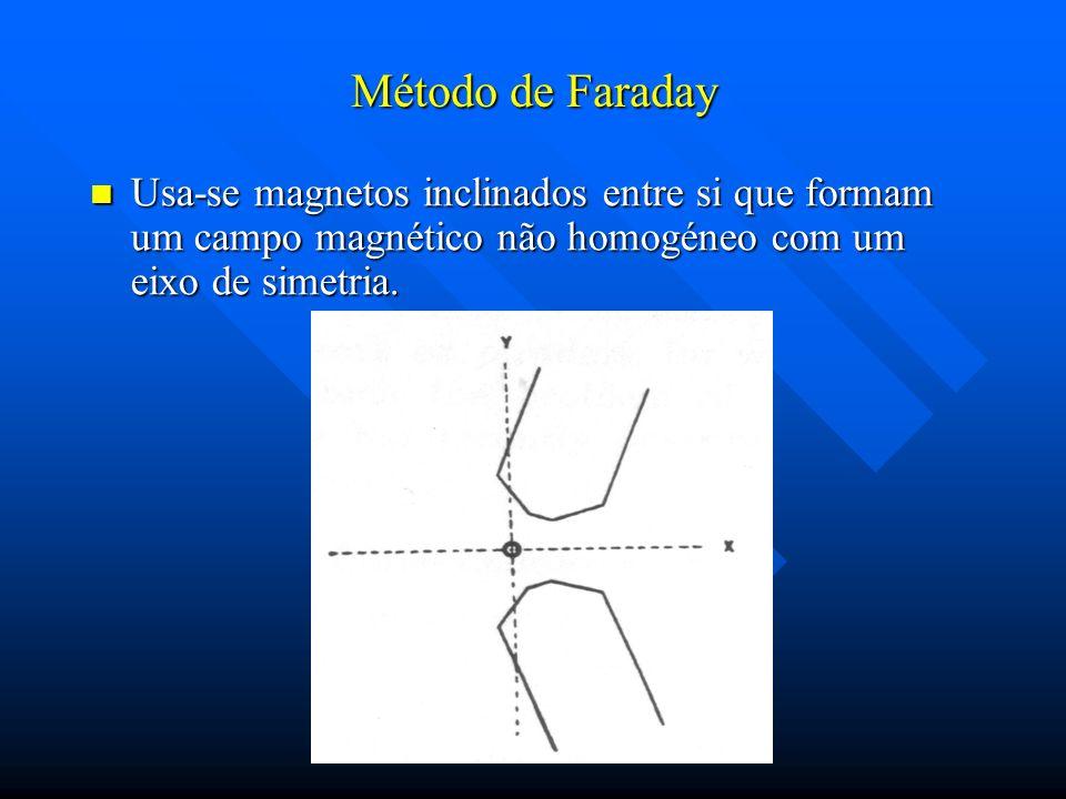 Usa-se magnetos inclinados entre si que formam um campo magnético não homogéneo com um eixo de simetria. Usa-se magnetos inclinados entre si que forma