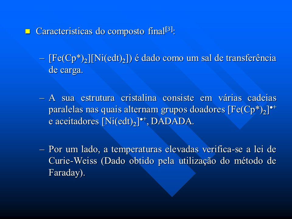 Caracteristicas do composto final [3] : Caracteristicas do composto final [3] : –[Fe(Cp*) 2 ][Ni(edt) 2 ]) é dado como um sal de transferência de carg