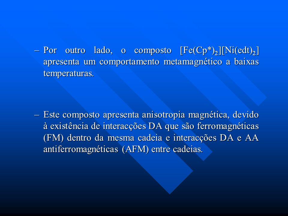 –Por outro lado, o composto [Fe(Cp*) 2 ][Ni(edt) 2 ] apresenta um comportamento metamagnético a baixas temperaturas. –Este composto apresenta anisotro