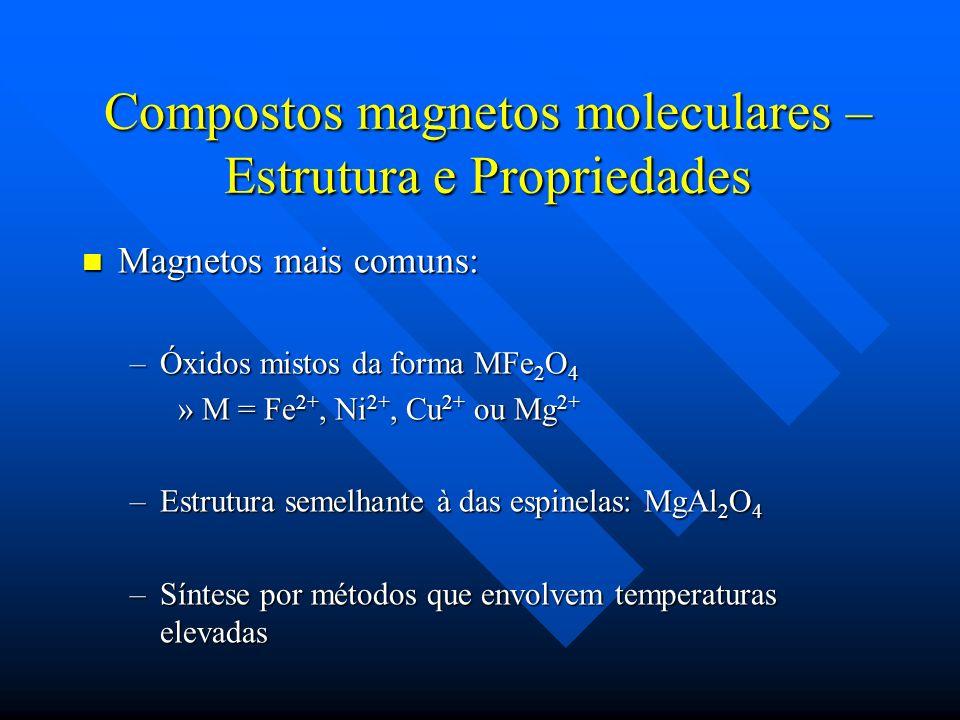 Compostos magnetos moleculares – Estrutura e Propriedades Magnetos mais comuns: Magnetos mais comuns: –Óxidos mistos da forma MFe 2 O 4 »M = Fe 2+, Ni