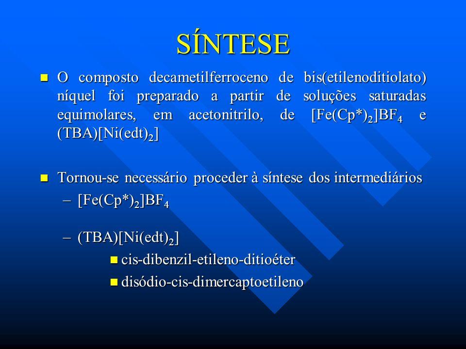 SÍNTESE O composto decametilferroceno de bis(etilenoditiolato) níquel foi preparado a partir de soluções saturadas equimolares, em acetonitrilo, de [F