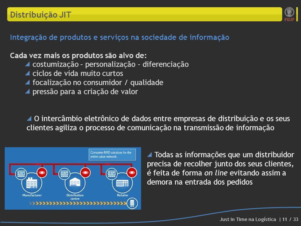 Integração de produtos e serviços na sociedade de informação Cada vez mais os produtos são alvo de: costumização – personalização - diferenciação cicl
