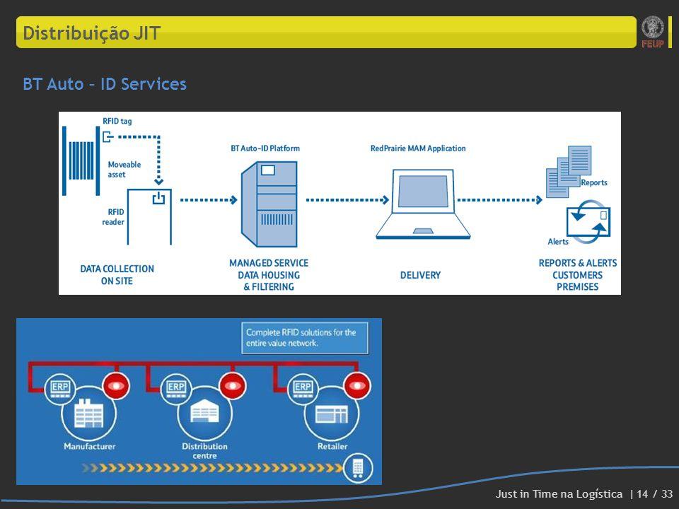 Distribuição JIT BT Auto – ID Services Just in Time na Logística | 14 / 33