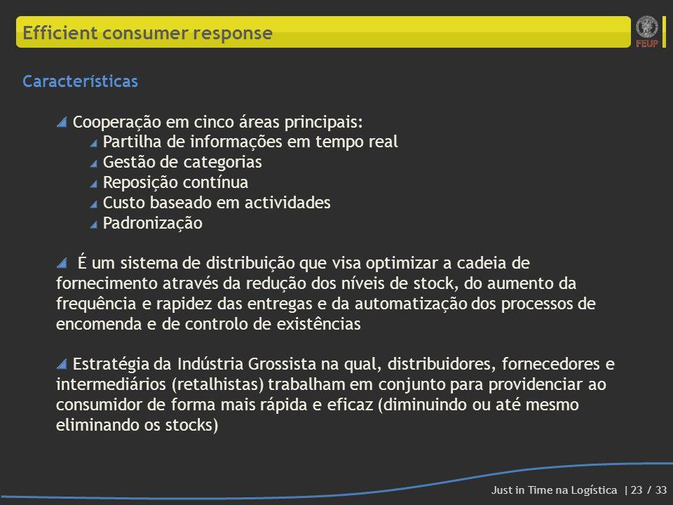 Efficient consumer response Características Cooperação em cinco áreas principais: Partilha de informações em tempo real Gestão de categorias Reposição