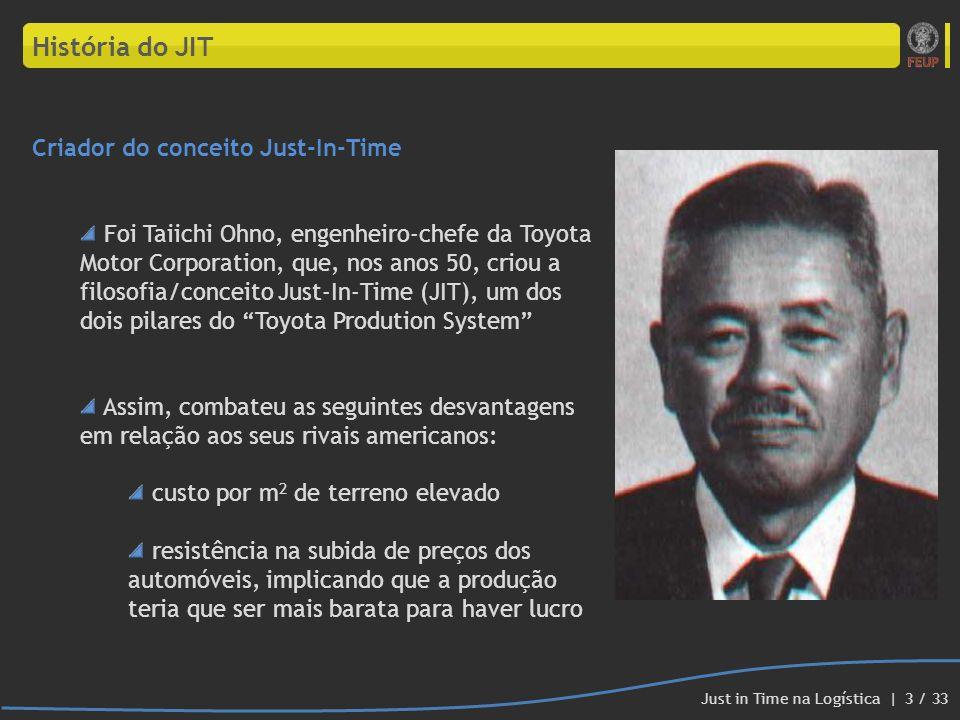 História do JIT Criador do conceito Just-In-Time Foi Taiichi Ohno, engenheiro-chefe da Toyota Motor Corporation, que, nos anos 50, criou a filosofia/c