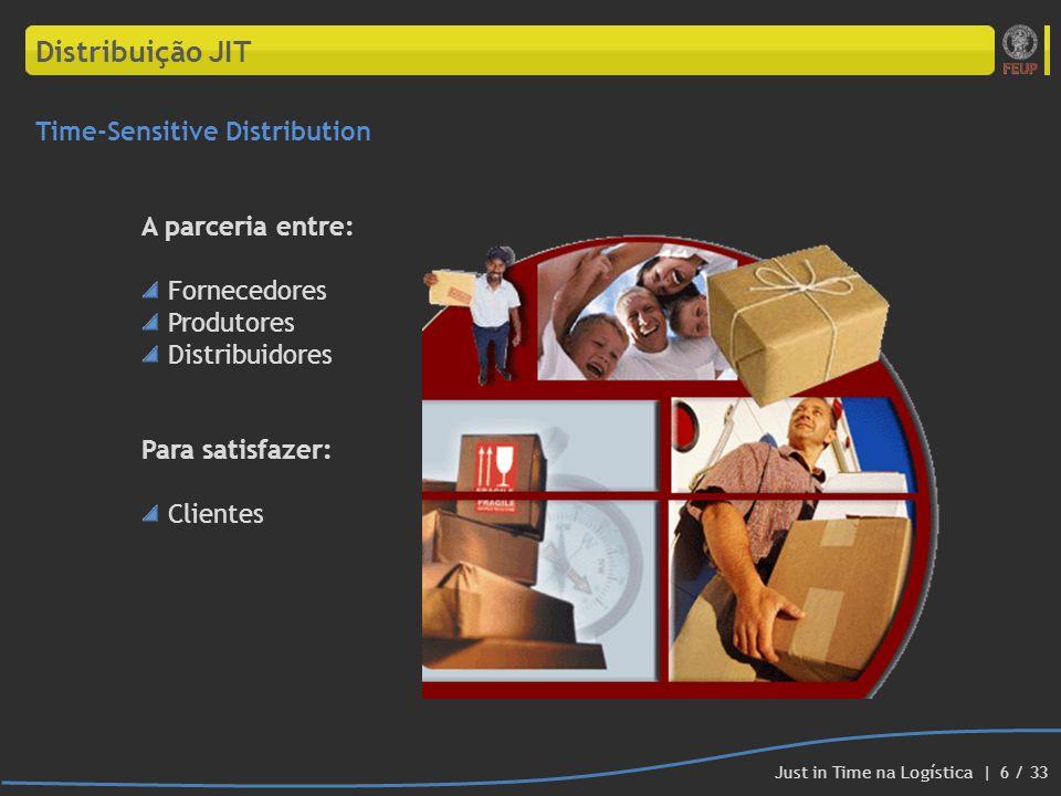 Distribuição JIT Time-Sensitive Distribution A parceria entre: Fornecedores Produtores Distribuidores Para satisfazer: Clientes Just in Time na Logíst