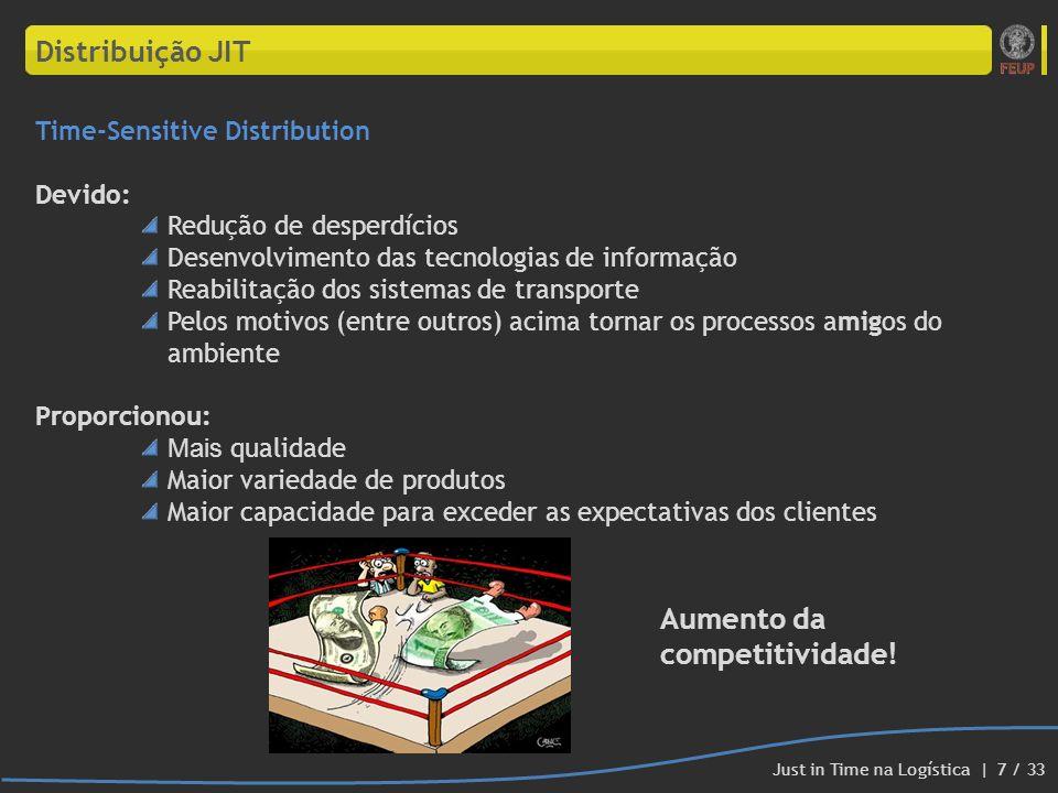 Distribuição JIT Time-Sensitive Distribution Devido: Redução de desperdícios Desenvolvimento das tecnologias de informação Reabilitação dos sistemas d