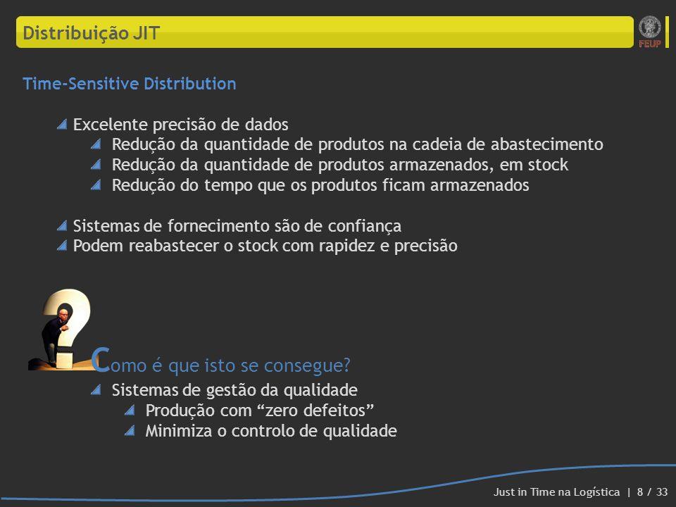 Distribuição JIT Time-Sensitive Distribution Excelente precisão de dados Redução da quantidade de produtos na cadeia de abastecimento Redução da quant