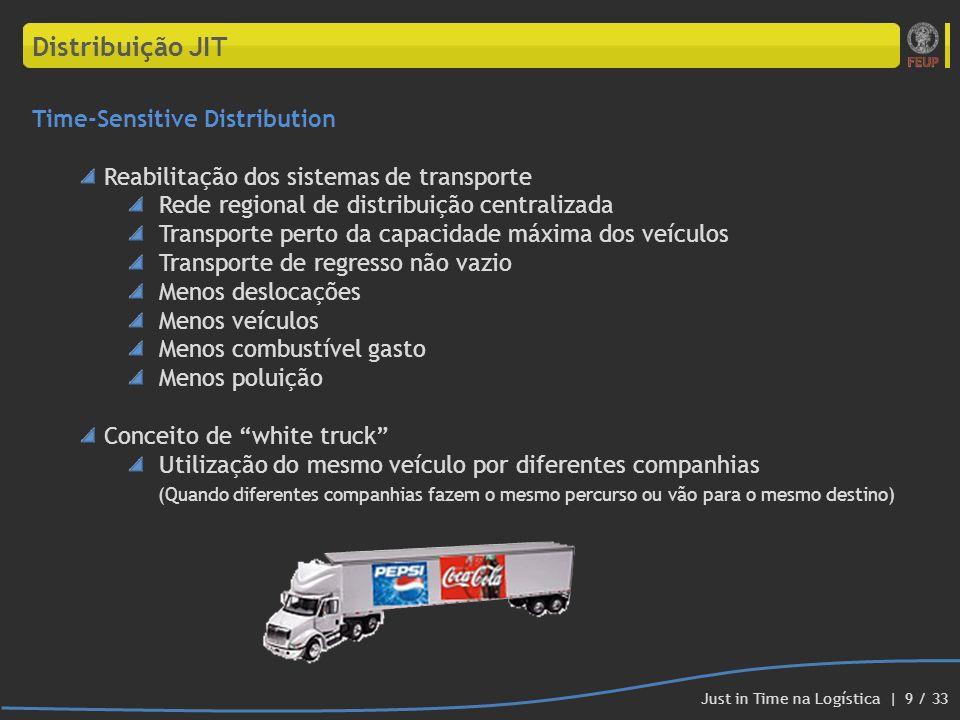 Distribuição JIT Time-Sensitive Distribution N ão é Um sistema de fornecimento de produtos Em pequenas quantidades Em lotes de pequenos veículos Tratando uma encomenda como uma emergência Ou como um transporte expresso Just in Time na Logística | 10 / 33