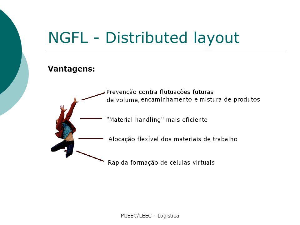 NGFL - Distributed layout Vantagens: MIEEC/LEEC - Logística